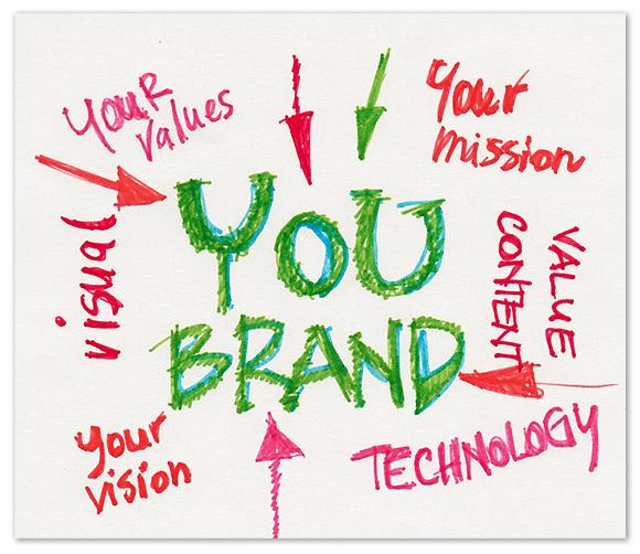 La Mission. Passo fondamentale per definire il proprio brand