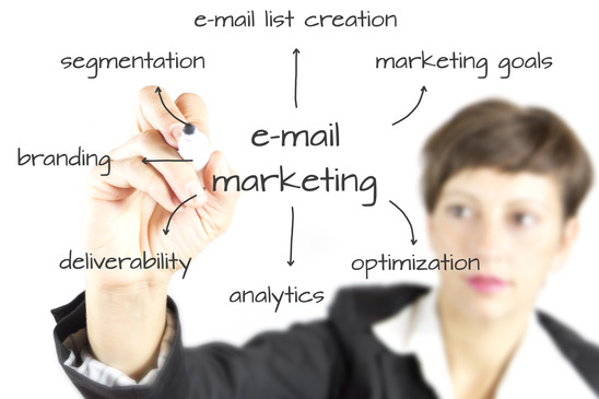email-marketing-diagram