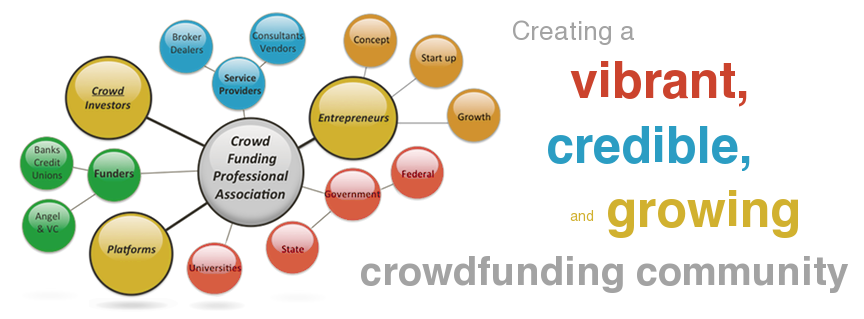 Crowdfunding-Bubble-Chart